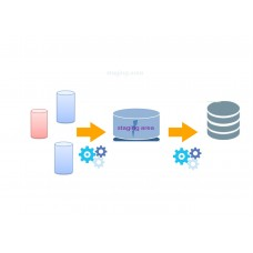Data Extraction / ETL